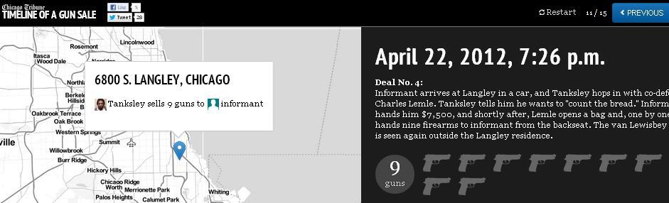 Timeline gun sale